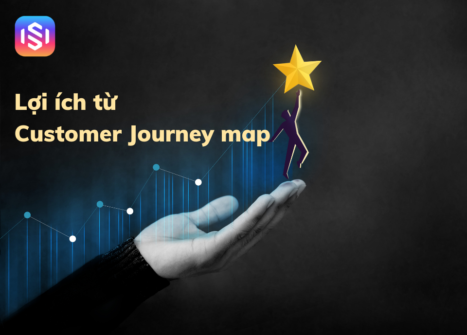 loi ich customer journey